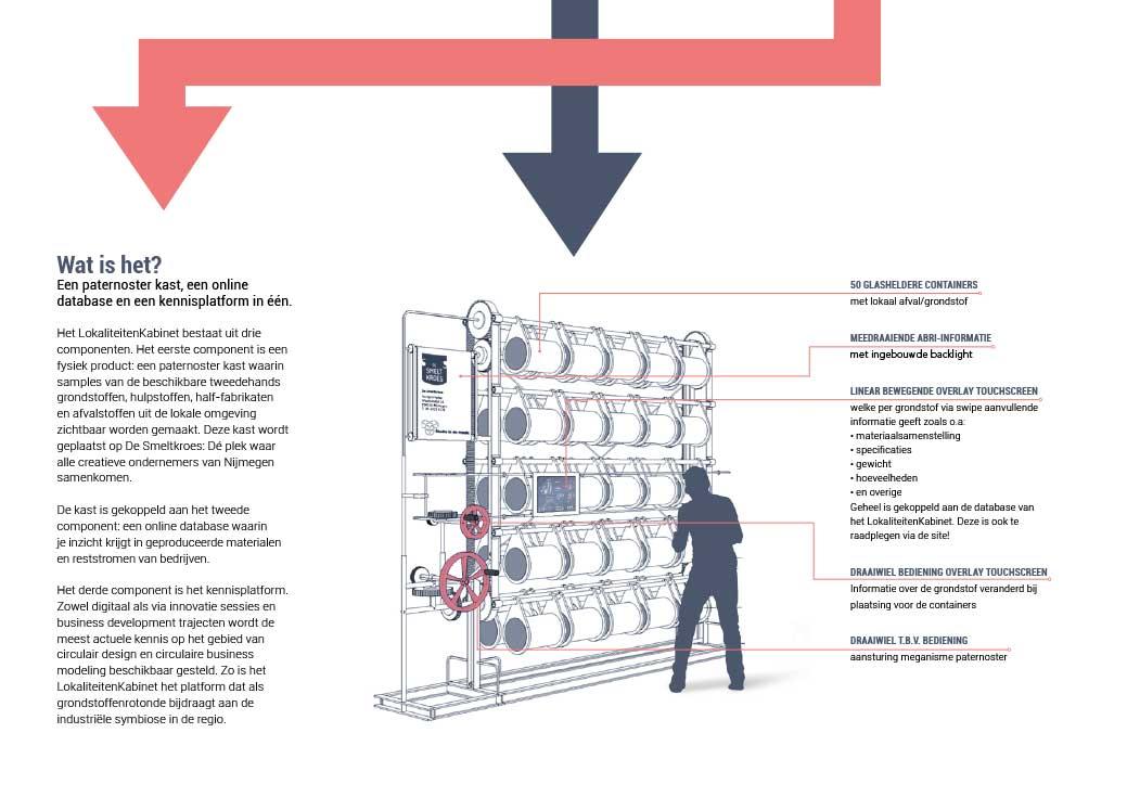 LokaliteitenKabinet PDF preview pag.2