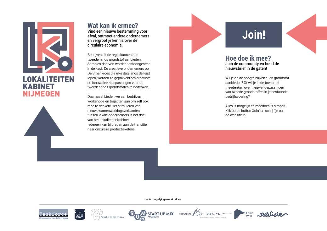 LokaliteitenKabinet PDF preview pag.3